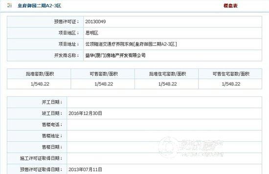 皇府御园:二期预售证获批 拟售价100325元/平
