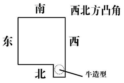 """房屋的""""缺角""""与""""凸角"""""""