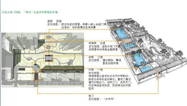 中式广场平面图手绘
