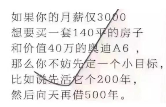 在西安 月薪三千和房价一万是谁的错?