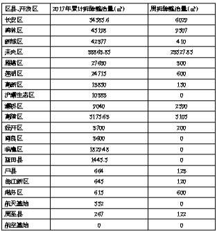 违法建设整治拆除进度表(5月10日-5月16日)