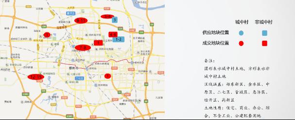 """郑州是房企急寻的""""强二线"""" 土地市场成交火爆"""