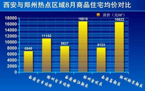 这个中国历史名城史上房价高的上天 现在房价如白菜
