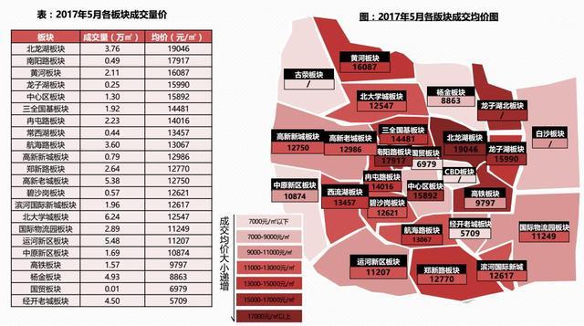 """下降722元/㎡ 郑州房价为啥总是""""不正经""""?"""