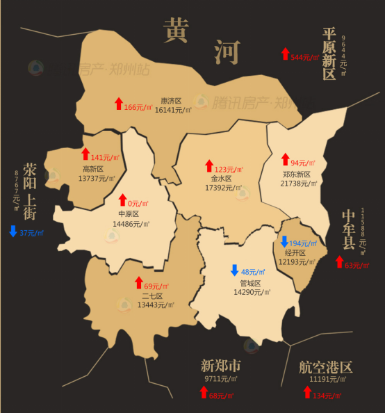 结合3月房价地图 说说100万在郑州能买什么样房子