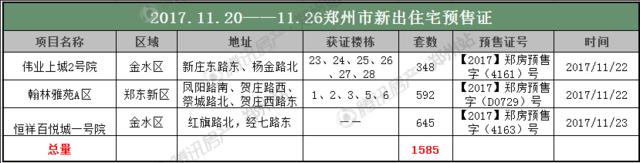11月第四周房价下降882元/㎡ 为何仍有房企清盘?