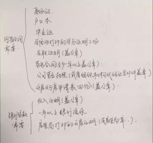 人才新政郑州买房实例:非郑户籍女教师买房之路