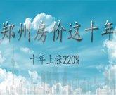 郑州房价这十年涨势逼人 整体上涨220%