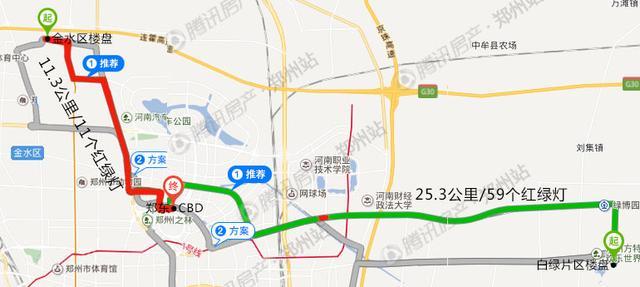 城区住宅VS远郊大盘 郑州人如何取舍?