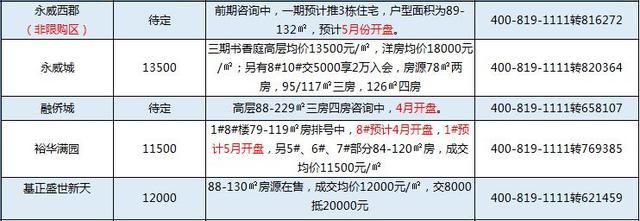 """价值48万的""""房票""""到底是个啥?郑州80%的人都有!"""