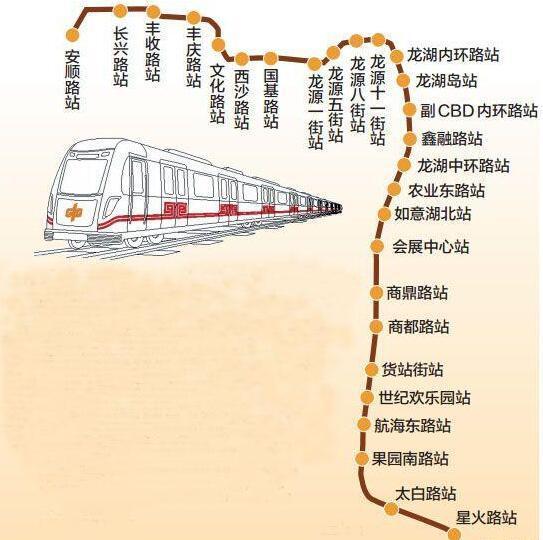 地铁4号线开工建设 沿线哪些新楼盘将受益?