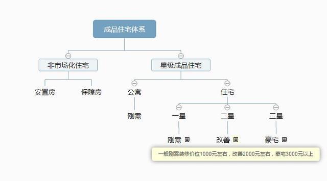 变局  2018郑州这些房企将如何洗牌 成品房房价如何?