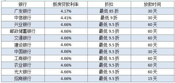 懂先生:郑州各银行不受理单个房贷申请?