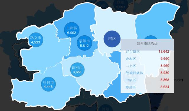 1月郑州房价每平9550元 百城中排名24