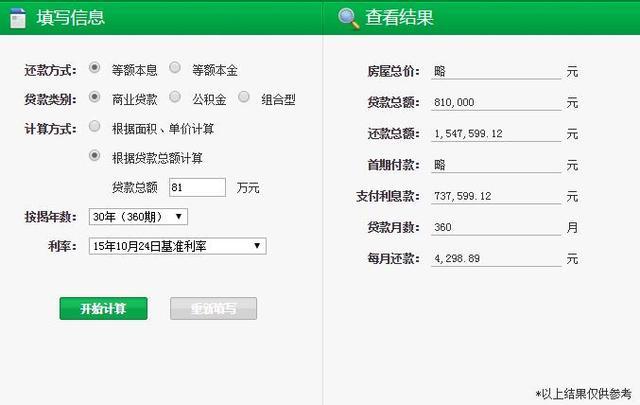 天天报价(11.18):四环内均价不超13000楼盘