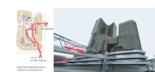 中冶盛世国际广场:解码横琴难得一见的口岸通关铺
