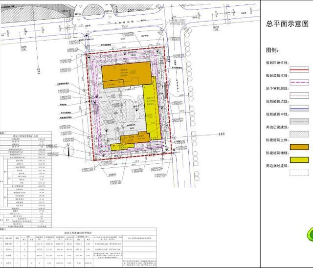香洲区将新添大型科技大厦等 商业项目公示