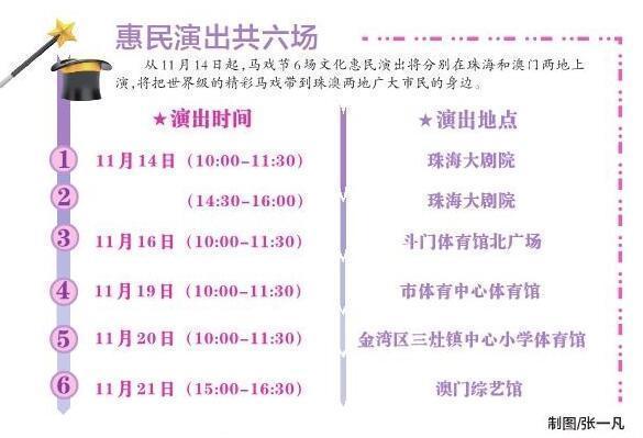 国际马戏节开幕 文化惠民首场演出走进珠海大剧院