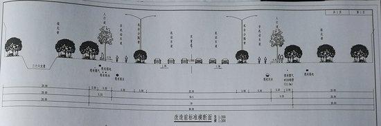 德阳4条交通大动脉即将动工 打个预防针怕堵提前看