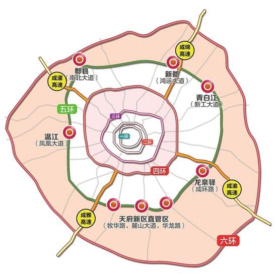 成都五环路为环状市域快速路 全长142公里经8个区县图片