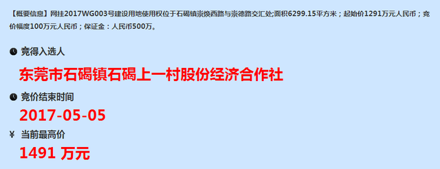 """东莞石碣1.5千万拍出加气站用地 商住地持续""""断供"""""""