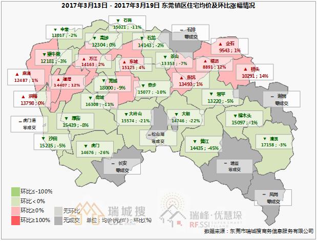 东莞六大片区房价下滑 住宅供应破10万平