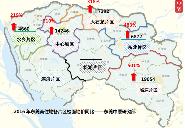 中原地产:2016年东莞土地供需矛盾日益尖锐