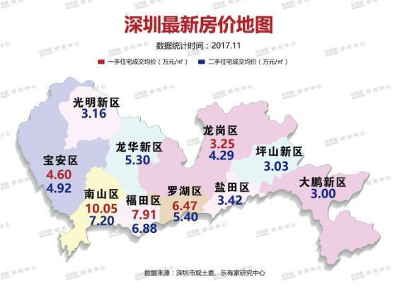 深莞惠中房价地图出炉(附东莞详细楼盘价格图)图片