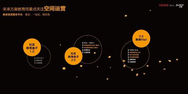 向好而生 万科杭州服务时代之城的九大关键词