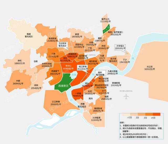 杭州3月房价地图:单价七万成市中心买房新门槛
