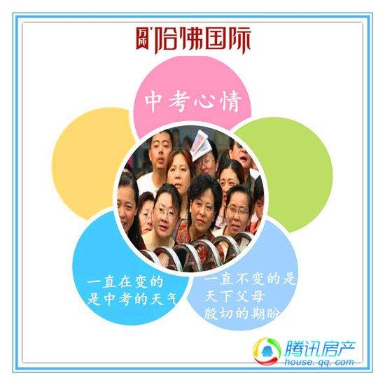 【万成哈佛国际】6.14—6.16中考继续伴你行