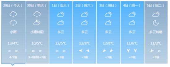 恒隆:天冷了 7、8栋全新瞰景高层温暖你!