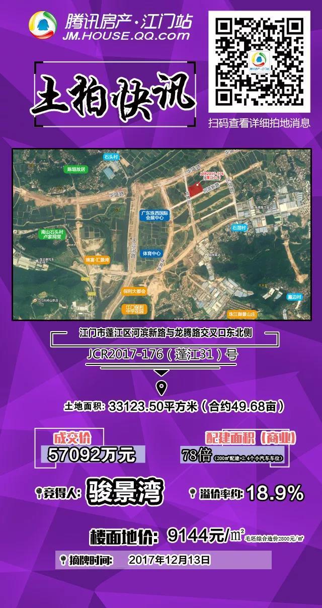 江门滨江地块拍卖结果出炉 楼面价9144元/平方米