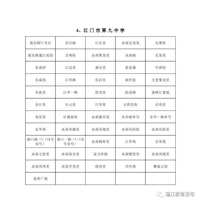 蓬江区中心城区2017年初中学区划分出炉
