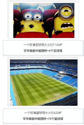泸州宇华豪庭:惊呆了,你家的园林有四个足球场那么大...