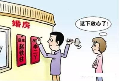 买房知识第67期:房产证上如何加名字?