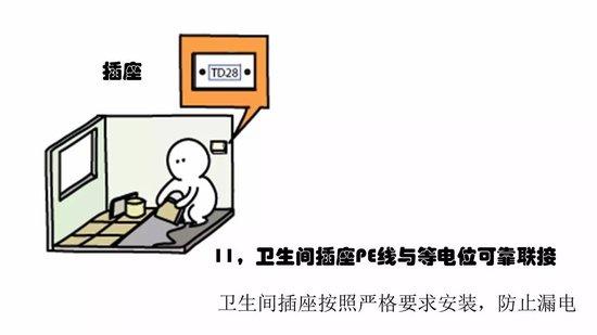 """碧桂园工程管理中心推出""""十条红线""""严抓工程质量"""