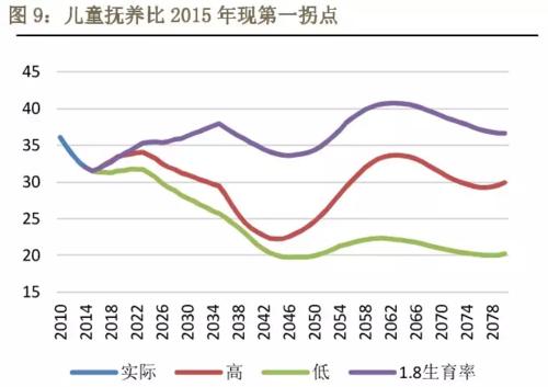台湾人口负增长_台湾人口最快5年后负增长 50年后人口或降3成
