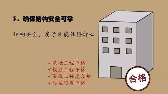 碧桂园凤凰首府:昨天是七个问题,今天是十四张图