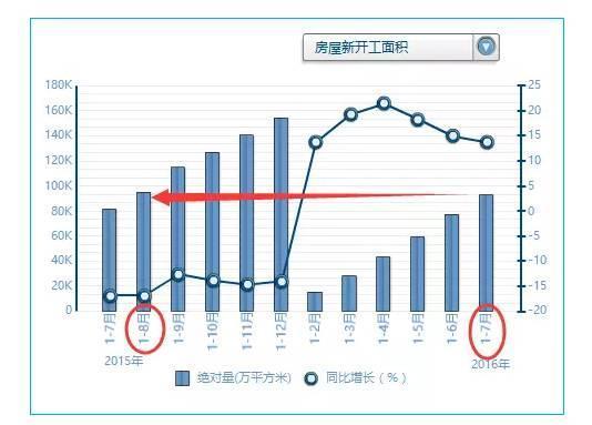 """""""金九银十""""要来了!未来两个月中国的楼市将会更疯狂!"""