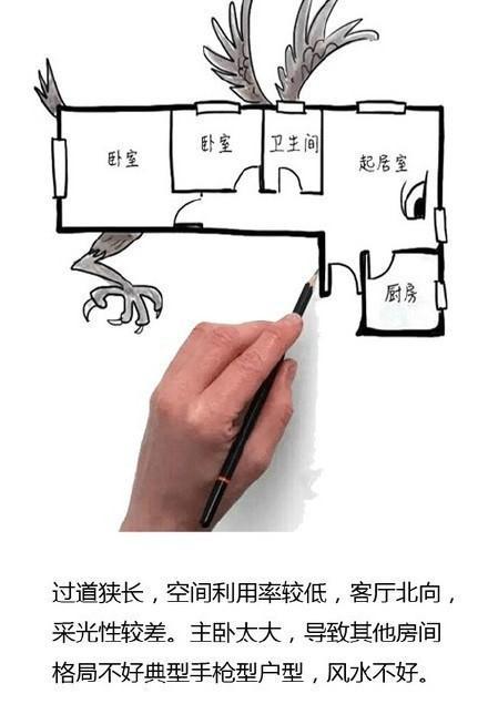 【房小白】好风水户型怎么选?这九种不能要!