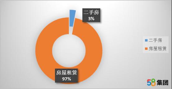 【房小白315特辑】互联网租房诈骗大揭秘