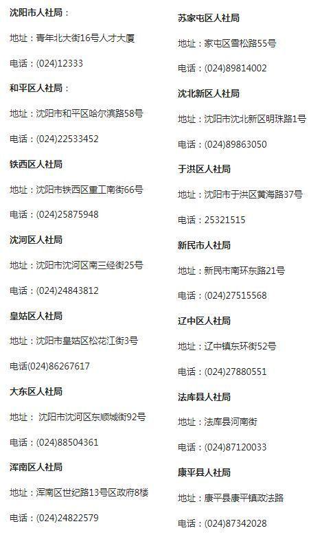 沈阳人才新政:在沈就业大学生买房必看 政府给购房补贴了!