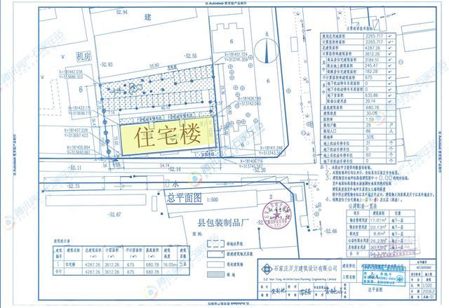 栾城区一项目设计方案批前公示 规划1栋5层住宅楼(图)