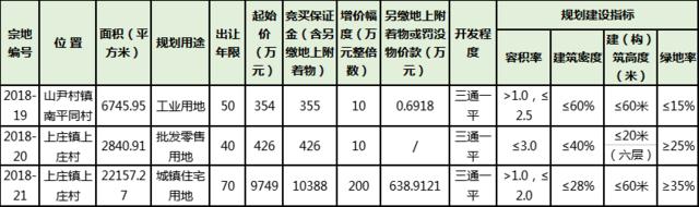 一周楼市绘:3个区政府报告出炉 拒绝公积金贷款购房将被查(图)