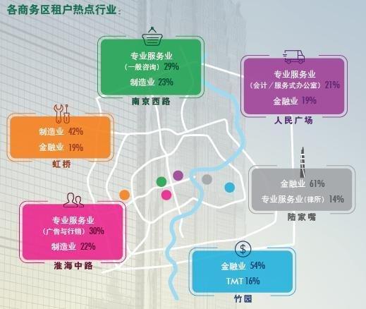 写字楼内资租户数量首超外资 万平方米租户上海最多