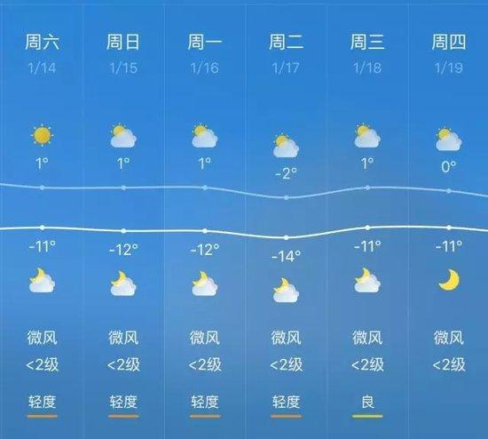 川14-19日天气预报-宁夏下周气温还要降 于是银川会下雪吗