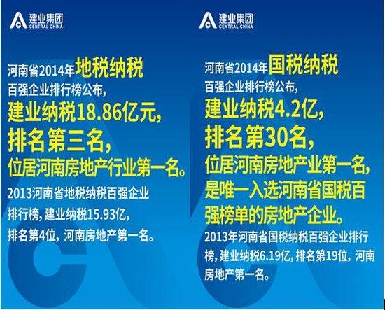 2014河南地税排行榜 建业集团再登行业纳税榜
