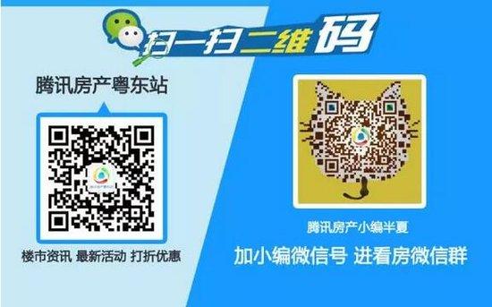 澄海:凯旋花园现报7000元/㎡起 样品房开放参观