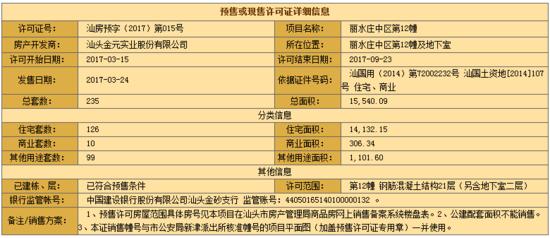 汕房预字(2017)第015号:丽水庄中区126套住宅获预售